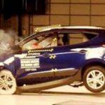 Testy motoryzacyjne